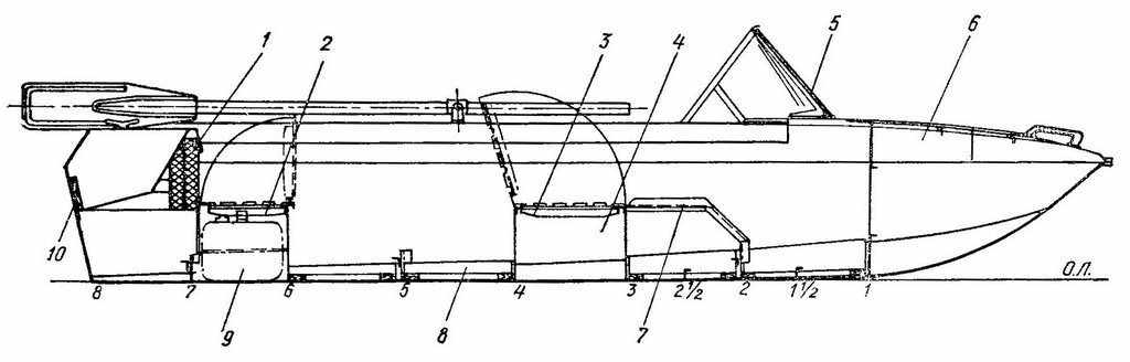 Устройство моторной лодки «Неман»