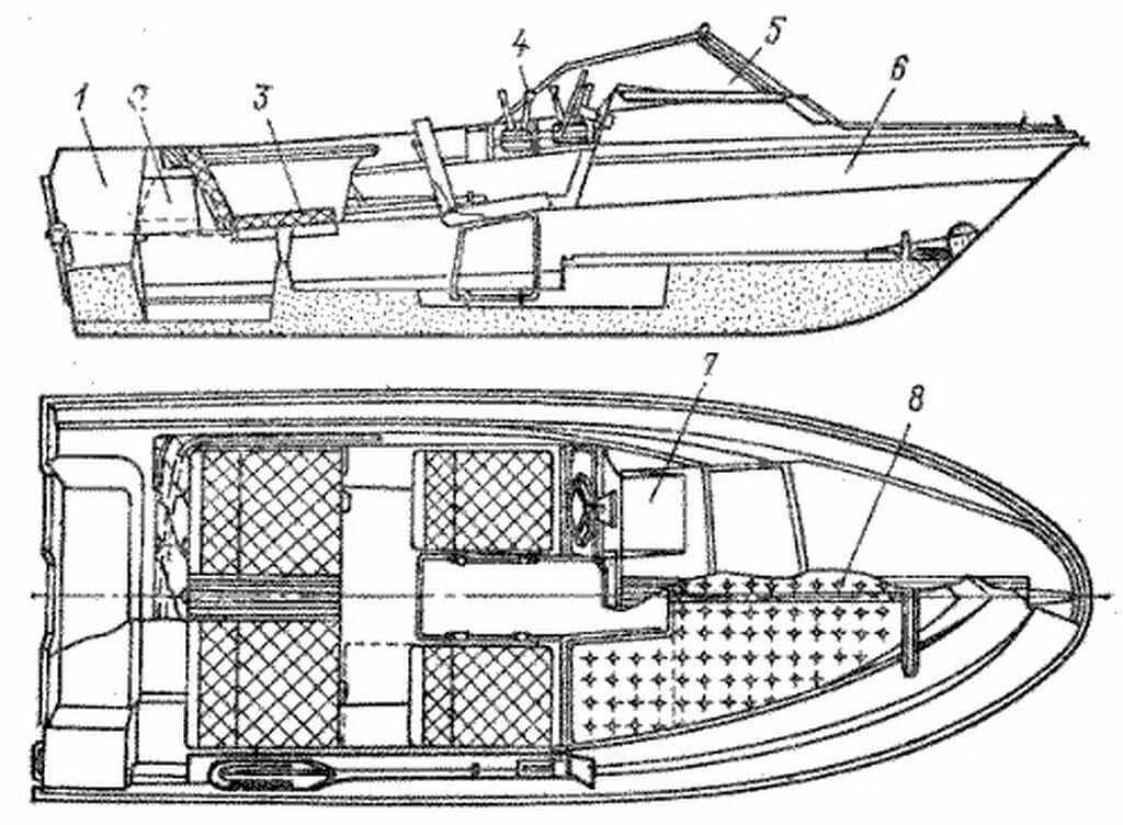 Лодка Темп, схема расположения