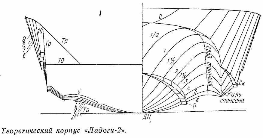 Схематический рисунок Лодки Ладога 2