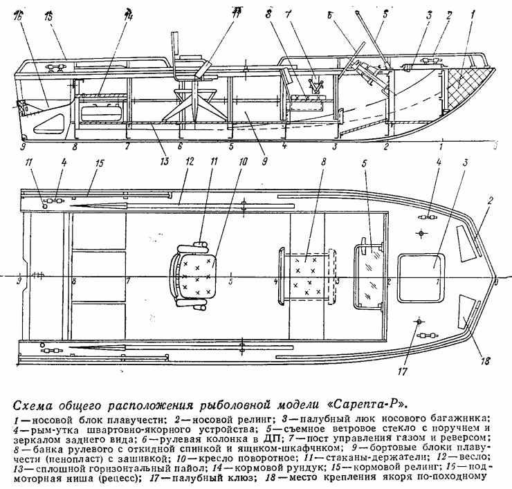 схематический рисунок лодка Сарепта