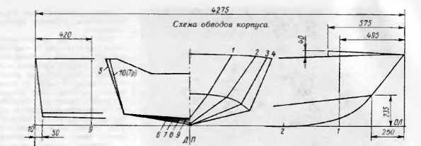 Схематический рисунок лодки Сибирячка