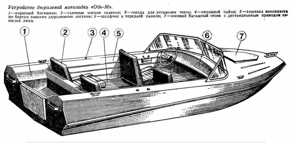Схематический рисунок лодки Обь М