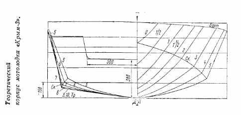 Схематический рисунок лодки Крым 3