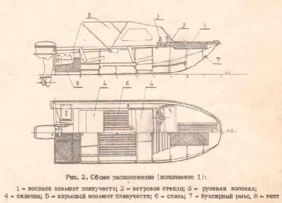 Схематический рисунок лодка Ока