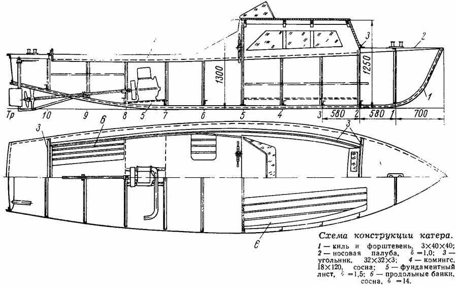 схема лодки Гулянка