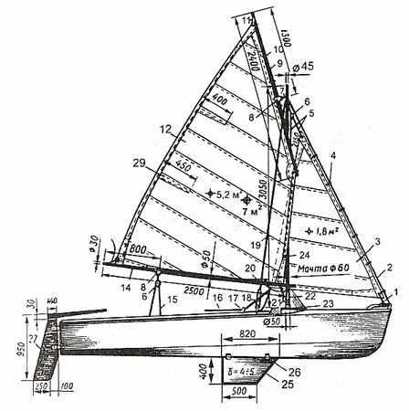 Установка паруса на лодку «Казанка»
