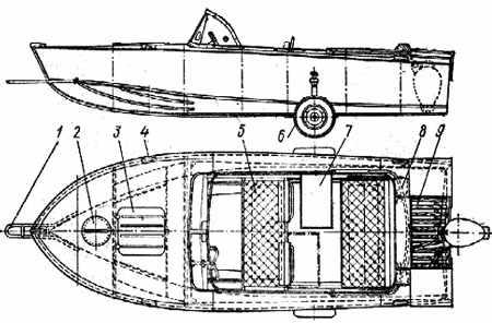 Колеса, закрепляемые на борт лодки