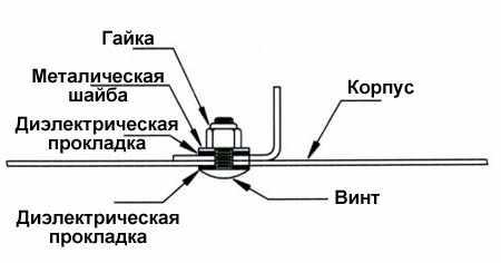 Ремонт резьбовым соединением. Стальные винт и гайка на алюминиевом корпусе