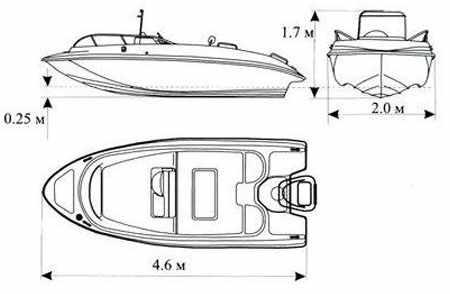 Базовая модель лодки Catran 460