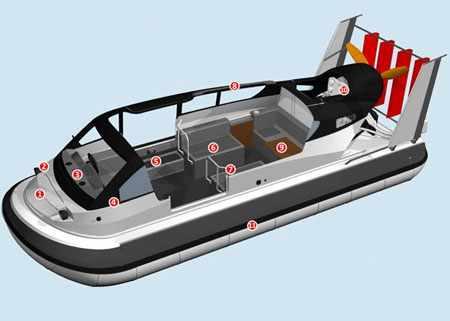 Конструкция катера на воздушной подушке «Кайман 10»