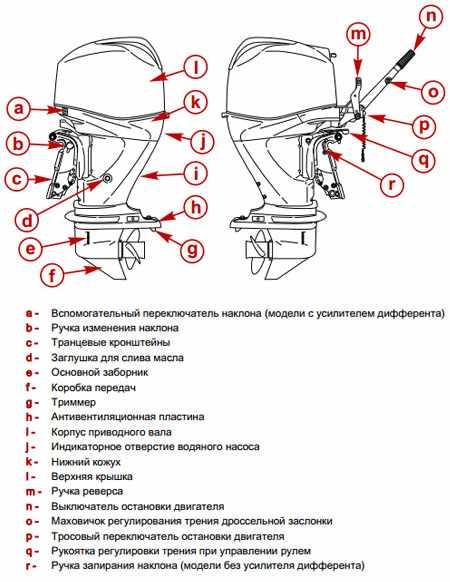 Компоненты подвесного мотора «Mercury 40 EFI Fourstroke»
