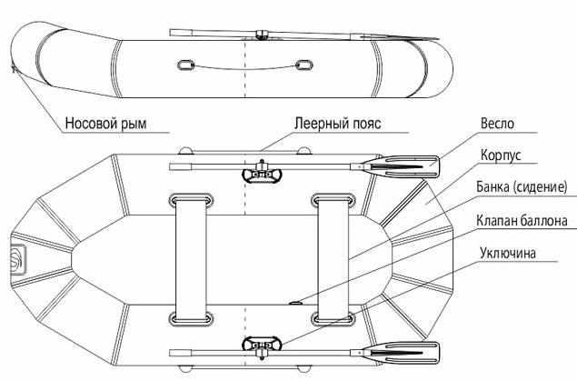 Компоновка надувной лодки «Фрегат М-2»