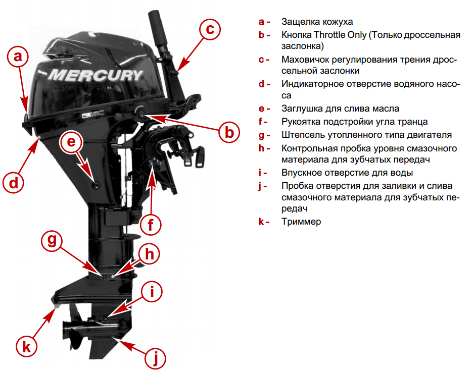 Схема подвесного лодочного мотора «Mercury F 9.9»