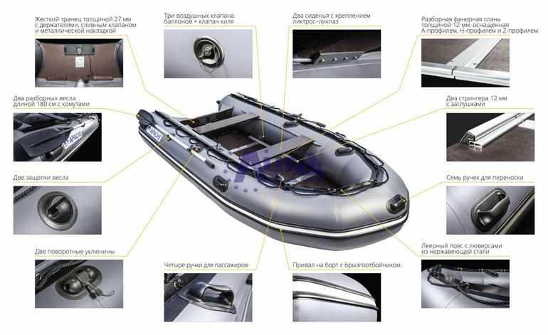 Тюнинг лодки ПВХ RiverBoats RB 300