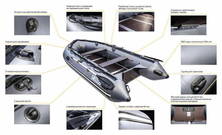 Общие принципы комплектации надувных лодок
