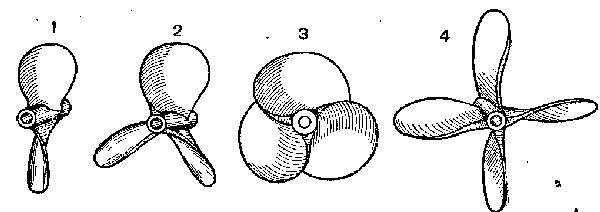 Количество лопастей в гребном винте лодочного мотора