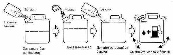 Сколько заливать масла в лодочный мотор