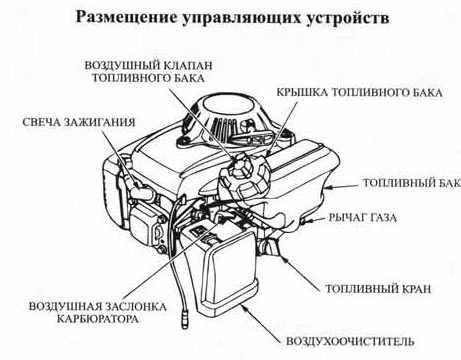 инструкция мотор Кальмар